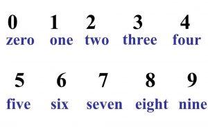 اعداد اصلی یا اعداد شمارشی