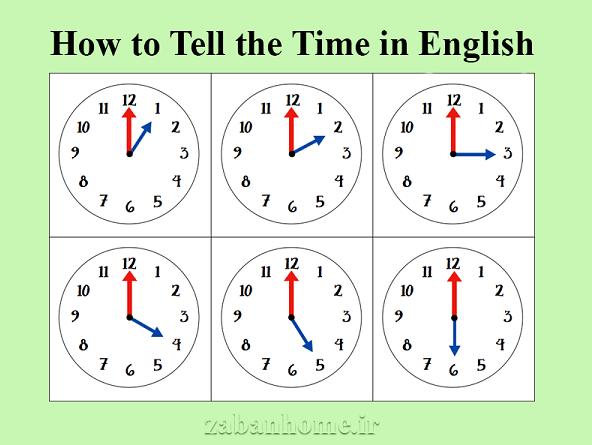 گفتن زمان در انگلیسی