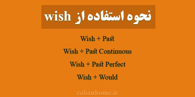 نحوه استفاده از wish