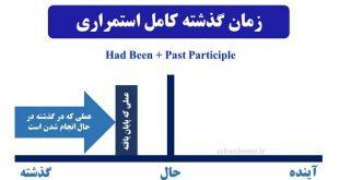 ماضی بعید استمراری
