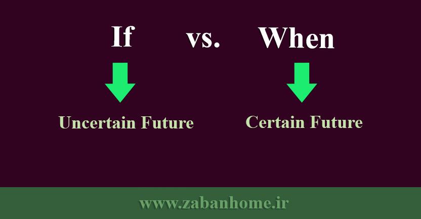 تفاوت if و when