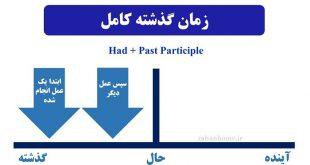 ماضی بعید در انگلیسی